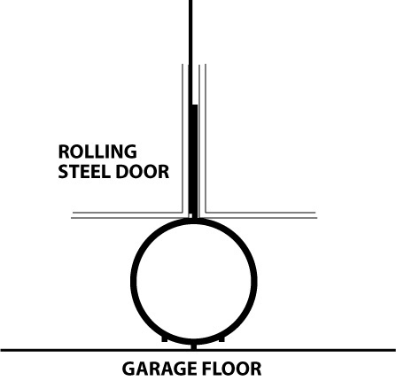 Proseal Commercial Rolling Steel Door Bottom Seals